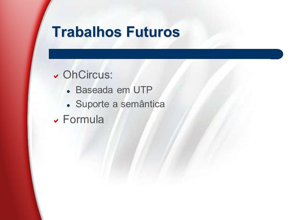 Trabalhos Futuros  OhCircus: Baseada em UTP Suporte a semântica  Formula