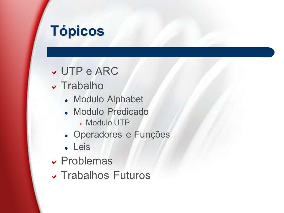 Tópicos  UTP e ARC  Trabalho Modulo Alphabet Modulo Predicado  Modulo UTP Operadores e Funções Leis  Problemas  Trabalhos Futuros