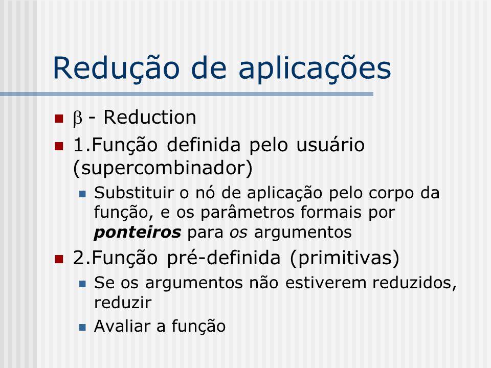 Redução de aplicações - Reduction 1.Função definida pelo usuário (supercombinador) Substituir o nó de aplicação pelo corpo da função, e os parâmetro