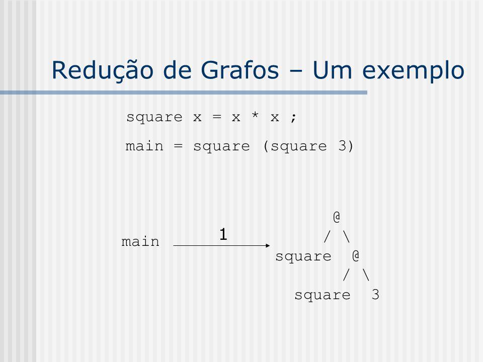 Redução de Grafos – Um exemplo square x = x * x ; main = square (square 3) main @ / \ square @ / \ square 3 1