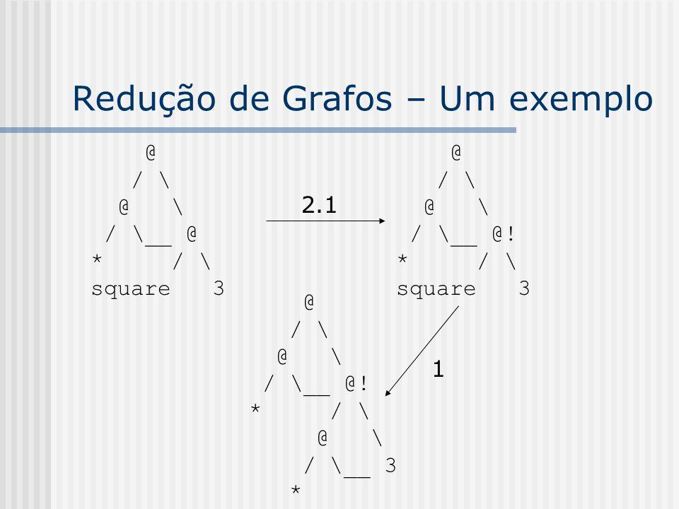 Redução de Grafos – Um exemplo @ / \ @ \ /\__ @ * / \ square 3 @ / \ @ \ /\__ @! * / \ square 3 2.1 @ / \ @ \ /\__ @! * / \ @ \ / \__ 3 * 1