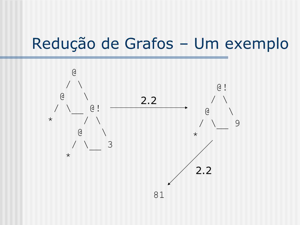 Redução de Grafos – Um exemplo @ / \ @ \ /\__ @! * / \ @ \ / \__ 3 * @! / \ @ \ /\__ 9 * 2.2 81 2.2