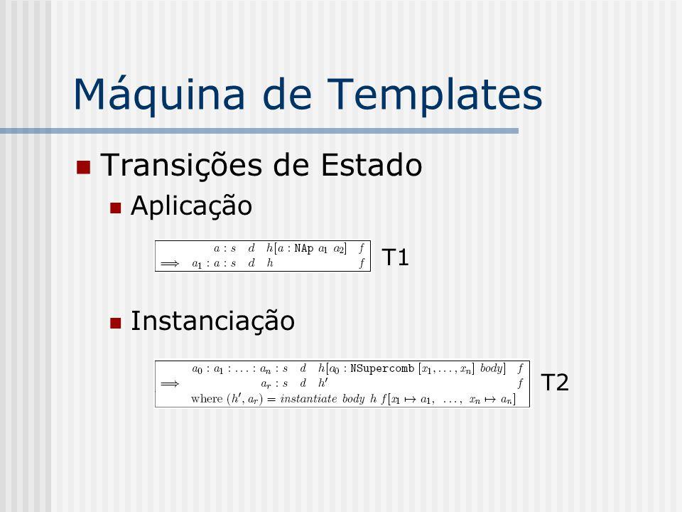 Máquina de Templates Transições de Estado Aplicação Instanciação T1 T2