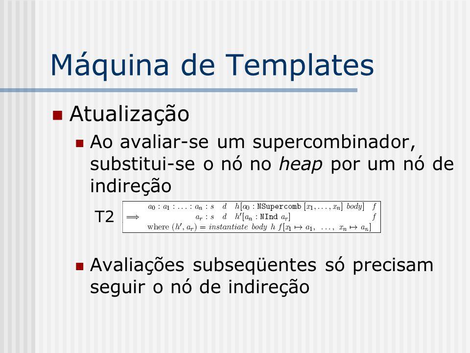 Máquina de Templates Atualização Ao avaliar-se um supercombinador, substitui-se o nó no heap por um nó de indireção Avaliações subseqüentes só precisa