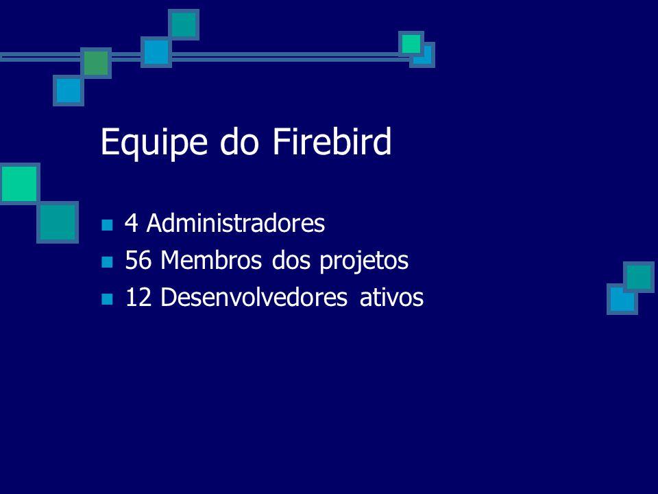 Equipe do Firebird 4 Administradores 56 Membros dos projetos 12 Desenvolvedores ativos