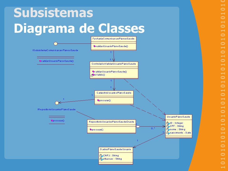 Subsistemas Diagrama de Classes