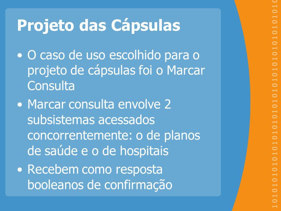 Projeto das Cápsulas O caso de uso escolhido para o projeto de cápsulas foi o Marcar Consulta Marcar consulta envolve 2 subsistemas acessados concorre