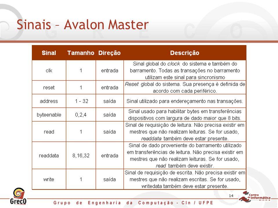 14 Sinais – Avalon Master