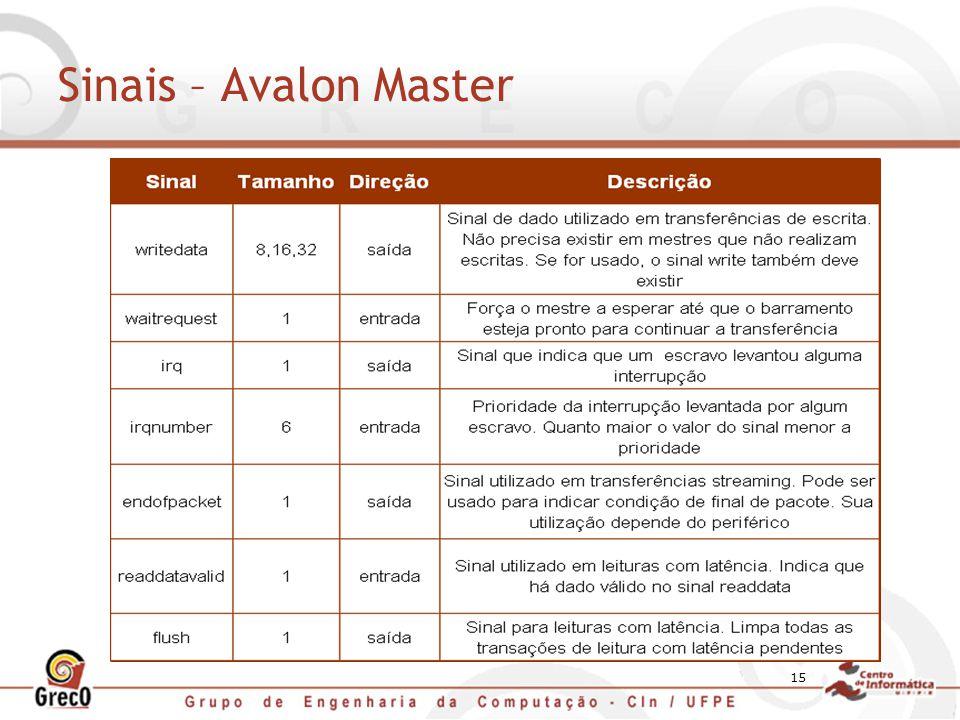 15 Sinais – Avalon Master