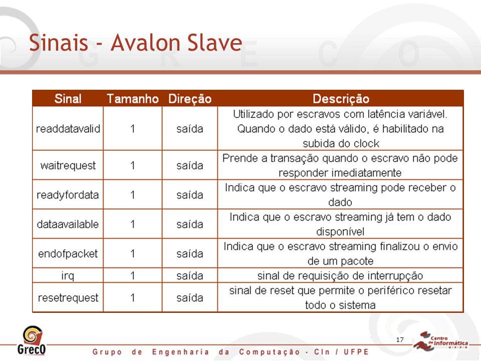 17 Sinais - Avalon Slave