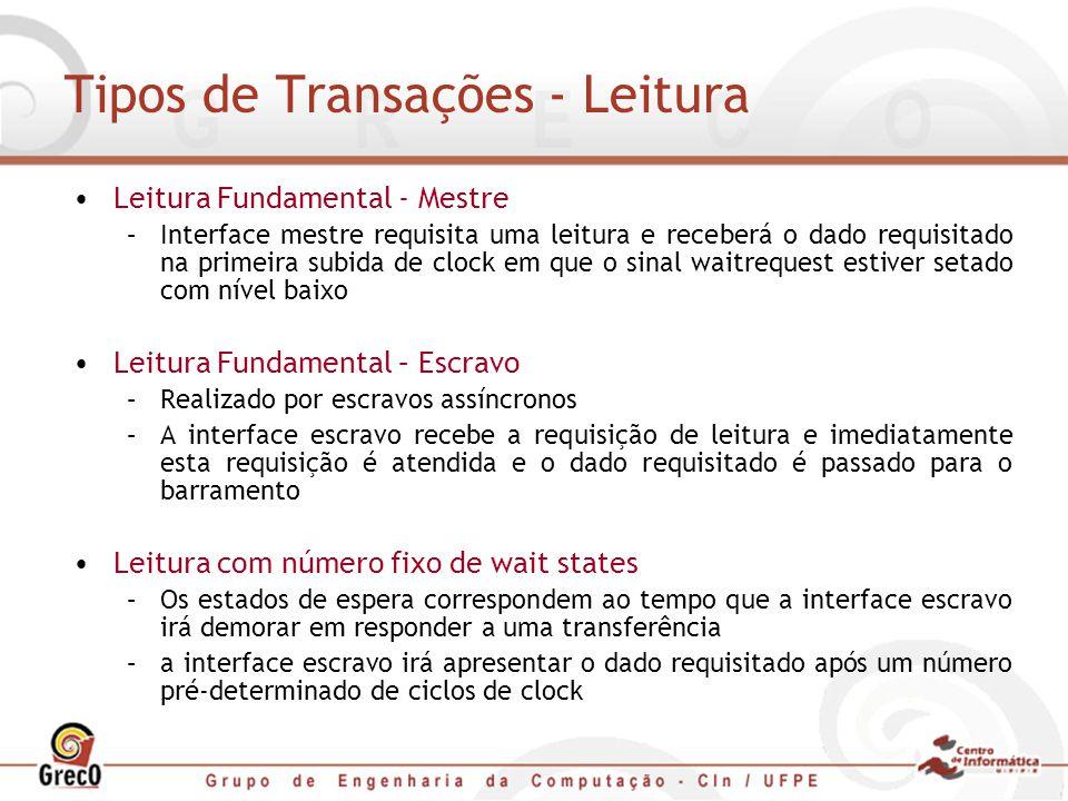Tipos de Transações - Leitura Leitura Fundamental - Mestre –Interface mestre requisita uma leitura e receberá o dado requisitado na primeira subida de