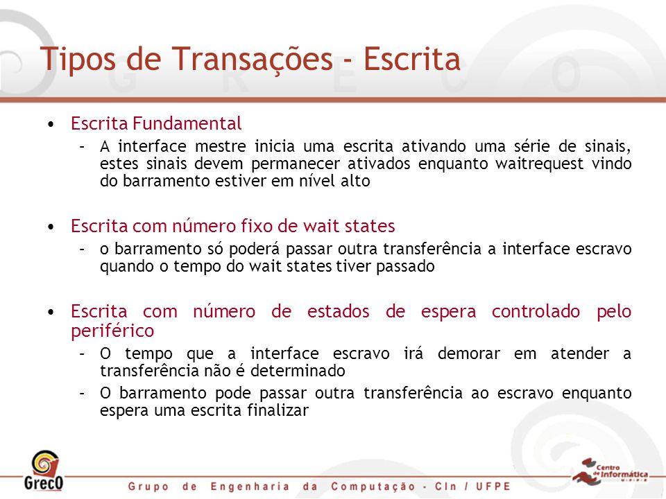 Tipos de Transações - Escrita Escrita Fundamental –A interface mestre inicia uma escrita ativando uma série de sinais, estes sinais devem permanecer a