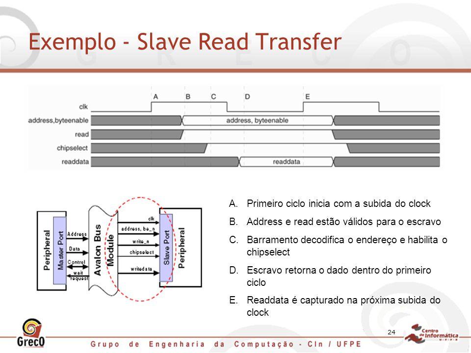 24 Exemplo - Slave Read Transfer A.Primeiro ciclo inicia com a subida do clock B.Address e read estão válidos para o escravo C.Barramento decodifica o