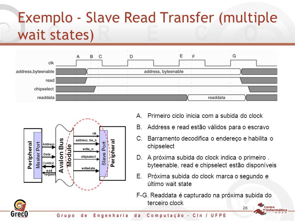 26 Exemplo - Slave Read Transfer (multiple wait states) A.Primeiro ciclo inicia com a subida do clock B.Address e read estão válidos para o escravo C.