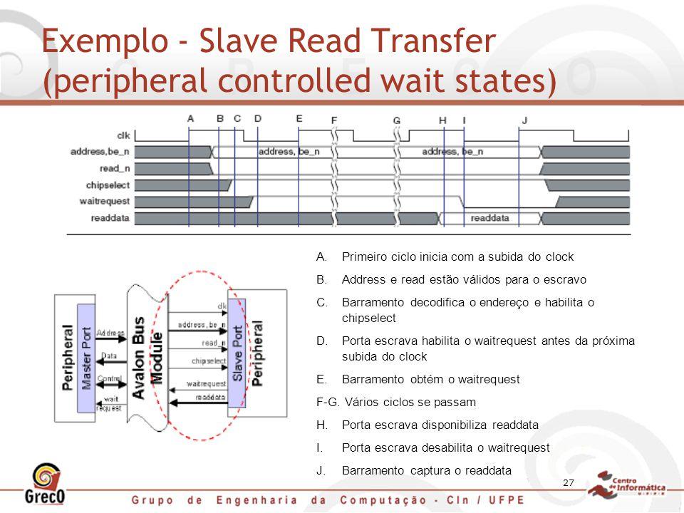 27 Exemplo - Slave Read Transfer (peripheral controlled wait states) A.Primeiro ciclo inicia com a subida do clock B.Address e read estão válidos para