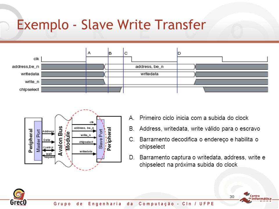 30 Exemplo - Slave Write Transfer A.Primeiro ciclo inicia com a subida do clock B.Address, writedata, write válido para o escravo C.Barramento decodif