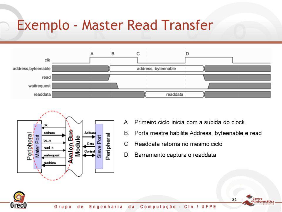 31 Exemplo - Master Read Transfer A.Primeiro ciclo inicia com a subida do clock B.Porta mestre habilita Address, byteenable e read C.Readdata retorna