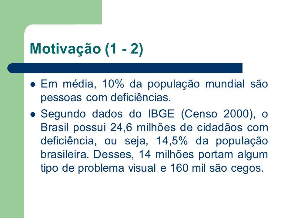 Motivação (1 - 2) Em média, 10% da população mundial são pessoas com deficiências. Segundo dados do IBGE (Censo 2000), o Brasil possui 24,6 milhões de