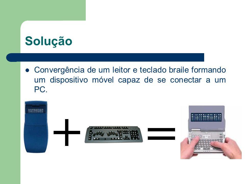 Solução Convergência de um leitor e teclado braile formando um dispositivo móvel capaz de se conectar a um PC.