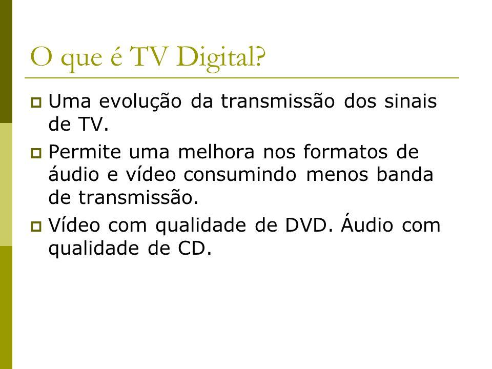 O que é TV Digital.  Uma evolução da transmissão dos sinais de TV.