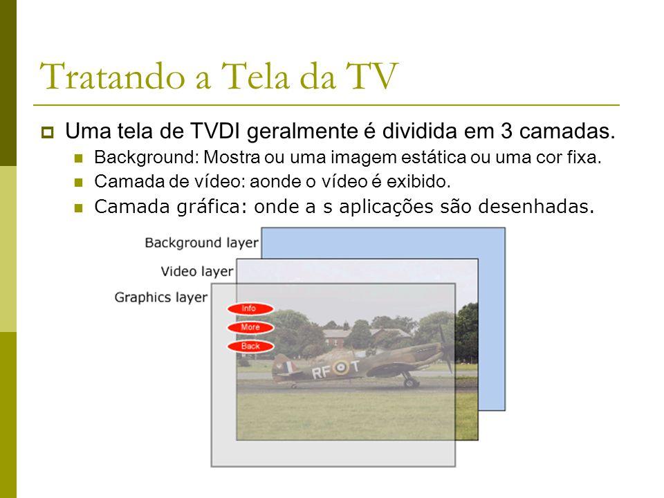 Tratando a Tela da TV  Uma tela de TVDI geralmente é dividida em 3 camadas.