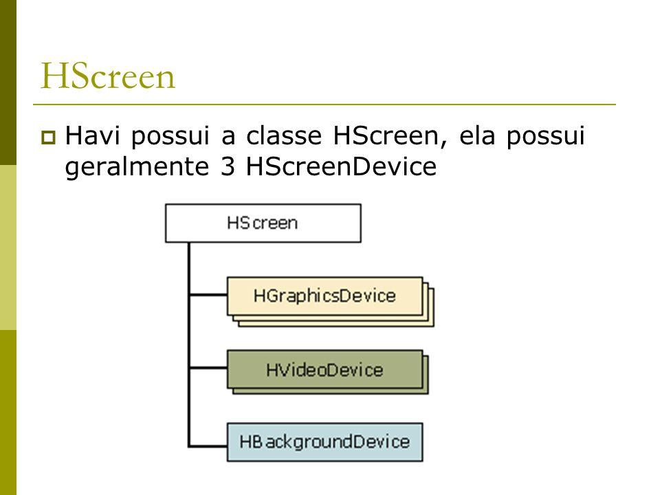 HScreen  Havi possui a classe HScreen, ela possui geralmente 3 HScreenDevice