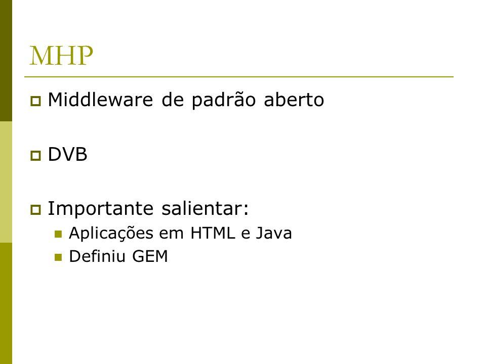 MHP  Middleware de padrão aberto  DVB  Importante salientar: Aplicações em HTML e Java Definiu GEM
