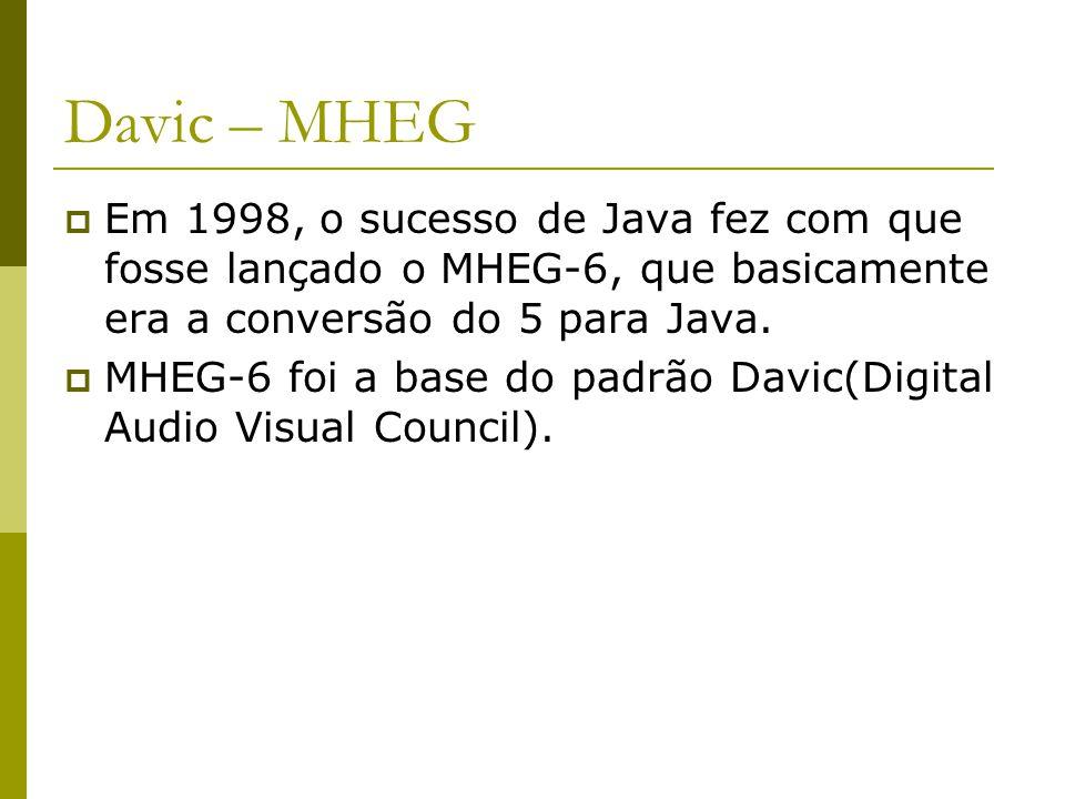 Davic - Evolução MHEG-5MHEG-6DavicMHP JavaJavaTV Havi