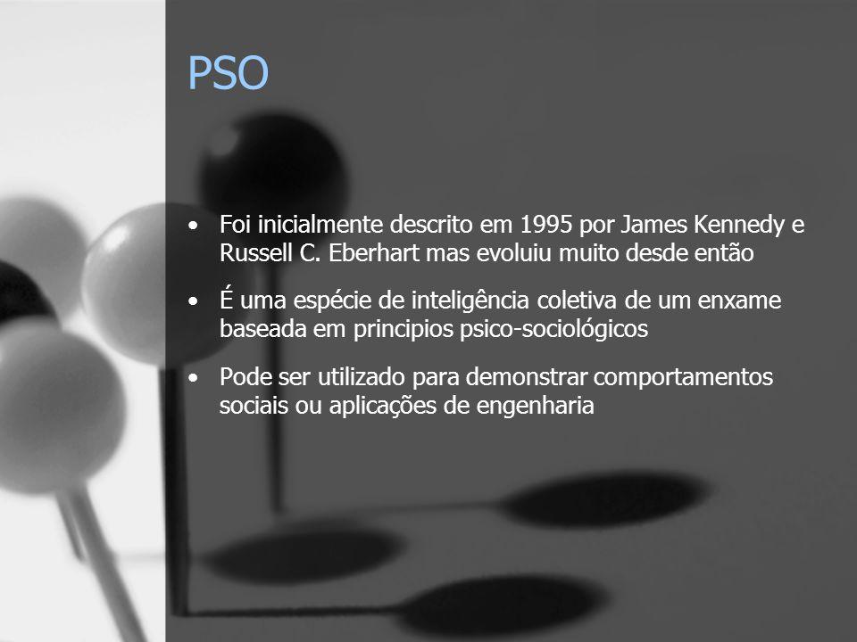 PSO Foi inicialmente descrito em 1995 por James Kennedy e Russell C. Eberhart mas evoluiu muito desde então É uma espécie de inteligência coletiva de