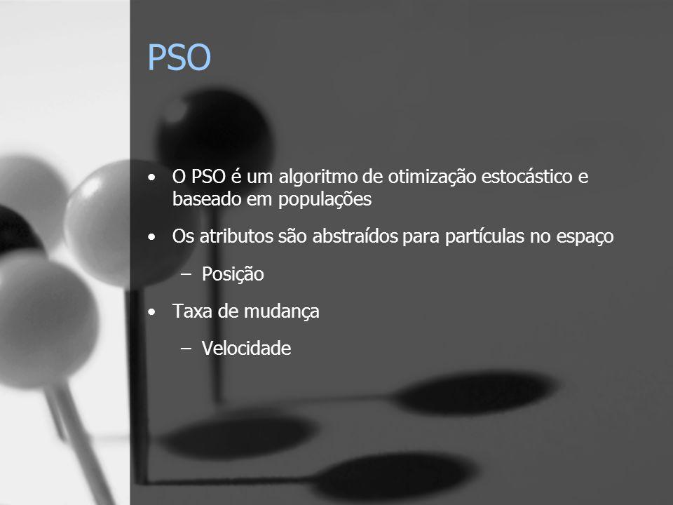PSO O PSO é um algoritmo de otimização estocástico e baseado em populações Os atributos são abstraídos para partículas no espaço –Posição Taxa de muda