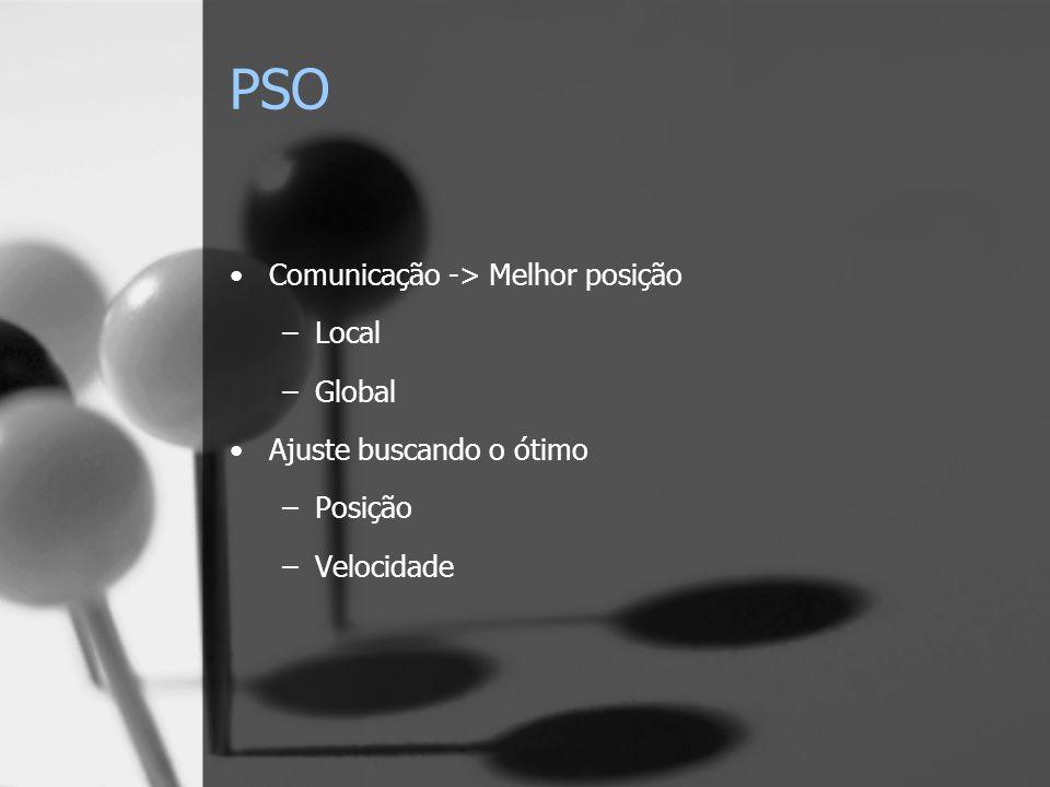 PSO Comunicação -> Melhor posição –Local –Global Ajuste buscando o ótimo –Posição –Velocidade