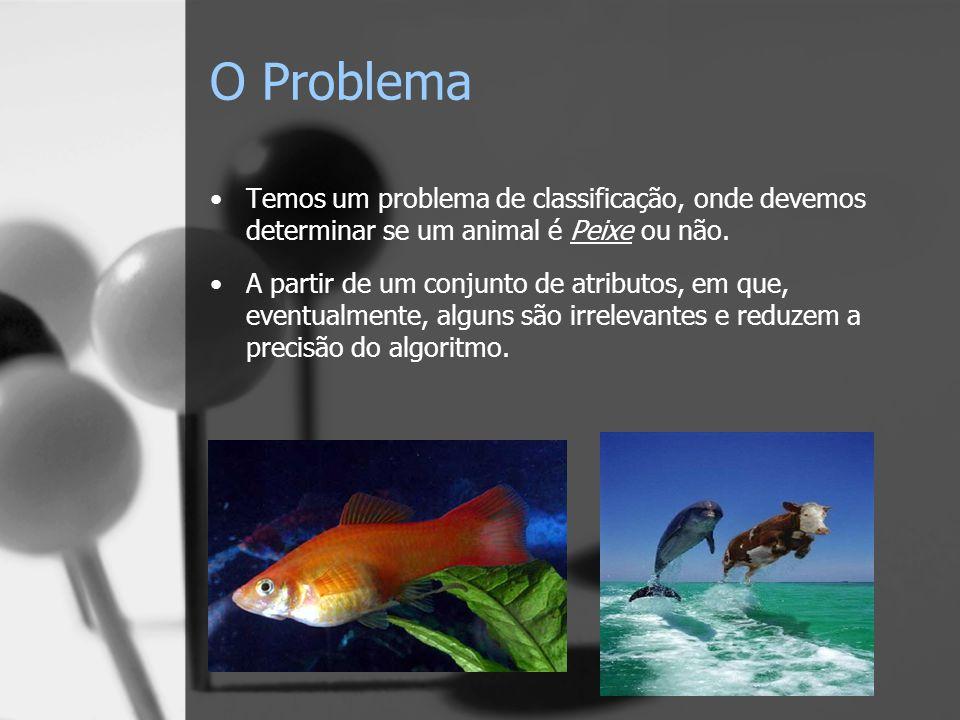 O Problema Temos um problema de classificação, onde devemos determinar se um animal é Peixe ou não. A partir de um conjunto de atributos, em que, even