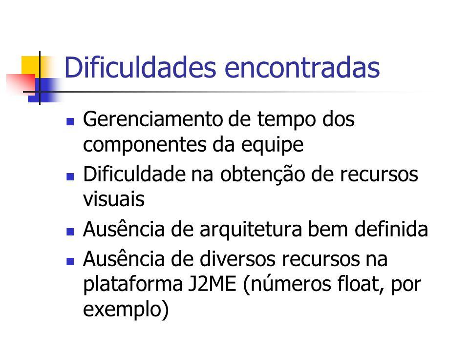 Dificuldades encontradas Gerenciamento de tempo dos componentes da equipe Dificuldade na obtenção de recursos visuais Ausência de arquitetura bem defi