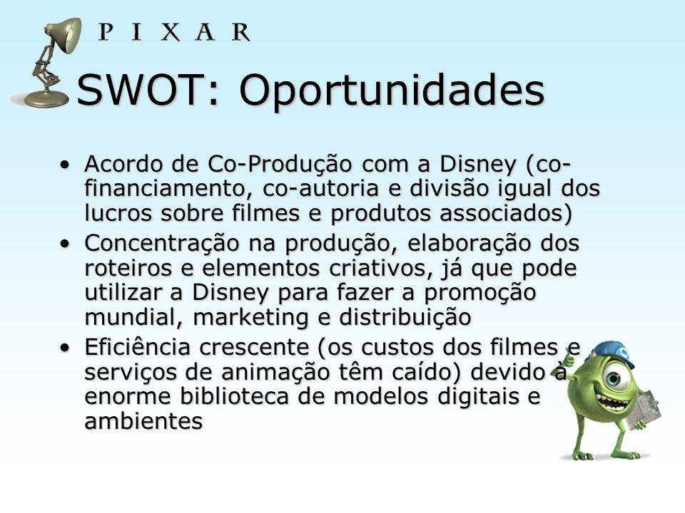 SWOT: Oportunidades Acordo de Co-Produção com a Disney (co- financiamento, co-autoria e divisão igual dos lucros sobre filmes e produtos associados)Ac