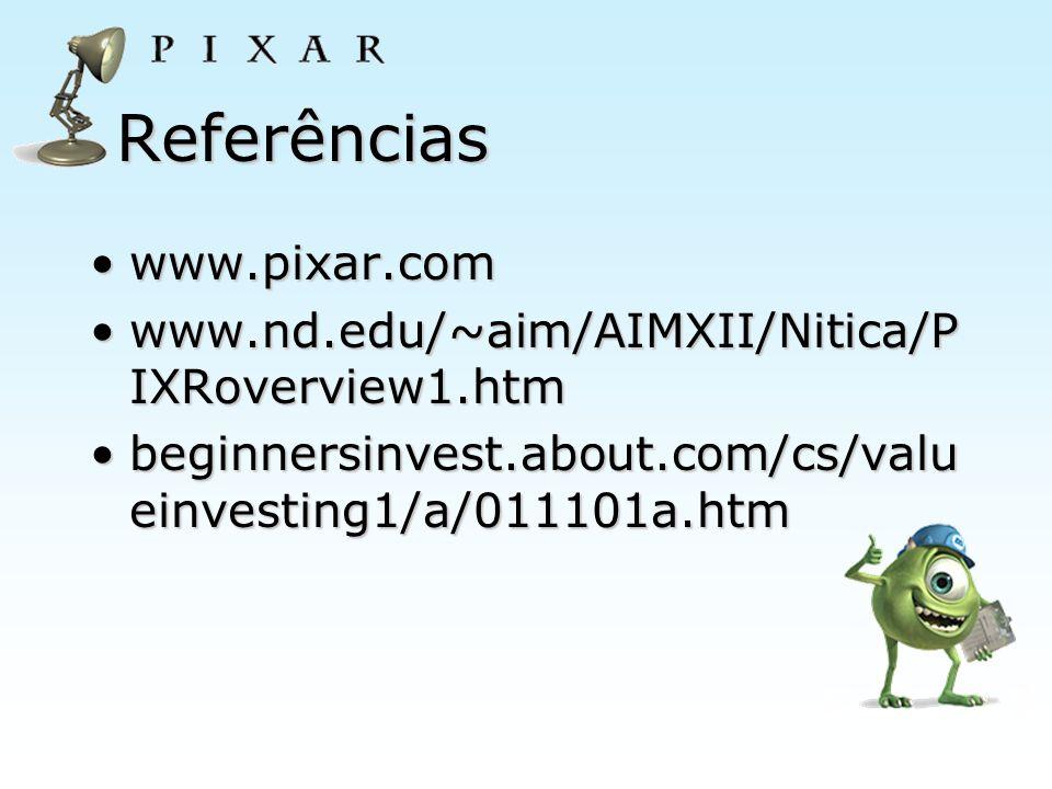 Referências www.pixar.comwww.pixar.com www.nd.edu/~aim/AIMXII/Nitica/P IXRoverview1.htmwww.nd.edu/~aim/AIMXII/Nitica/P IXRoverview1.htm beginnersinves