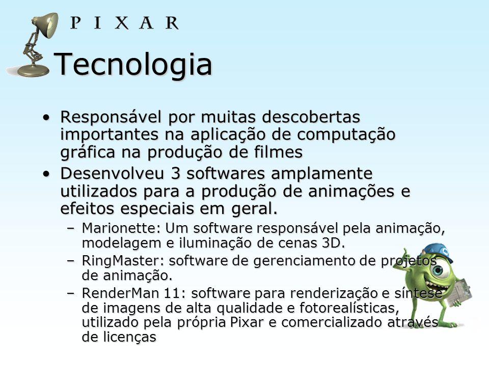 Tecnologia Responsável por muitas descobertas importantes na aplicação de computação gráfica na produção de filmesResponsável por muitas descobertas i