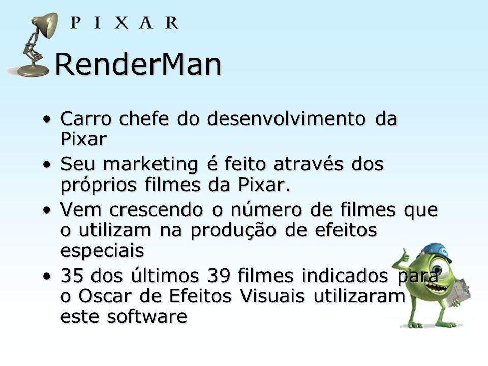 RenderMan Carro chefe do desenvolvimento da PixarCarro chefe do desenvolvimento da Pixar Seu marketing é feito através dos próprios filmes da Pixar.Se