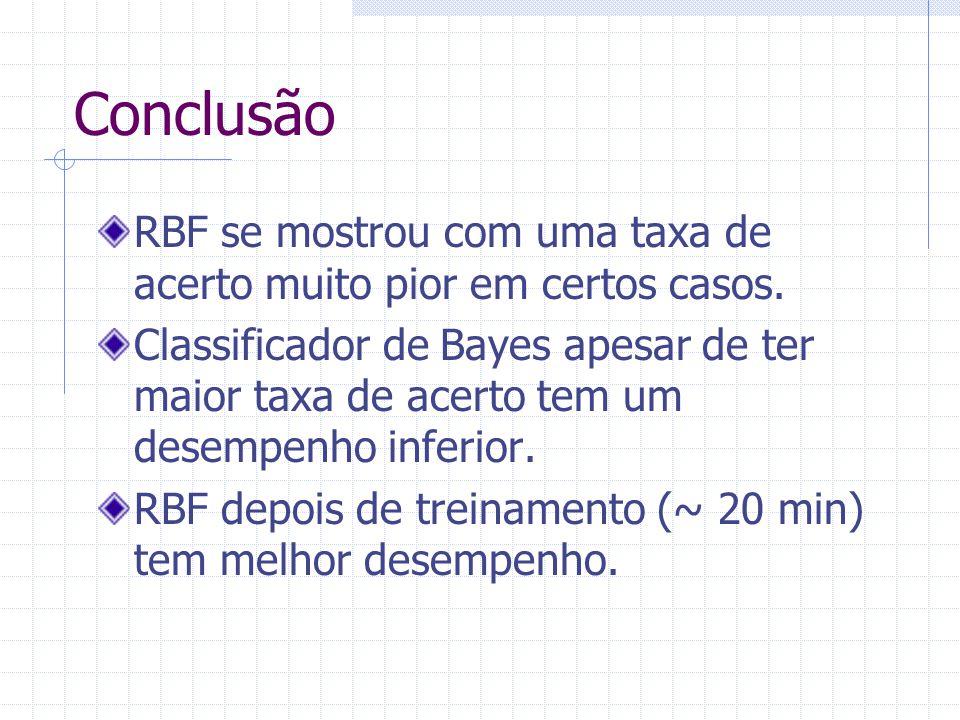 Conclusão RBF se mostrou com uma taxa de acerto muito pior em certos casos. Classificador de Bayes apesar de ter maior taxa de acerto tem um desempenh
