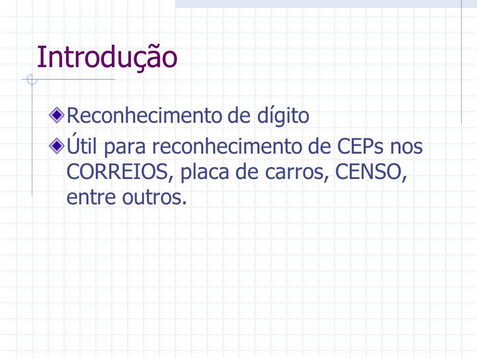 Introdução Reconhecimento de dígito Útil para reconhecimento de CEPs nos CORREIOS, placa de carros, CENSO, entre outros.