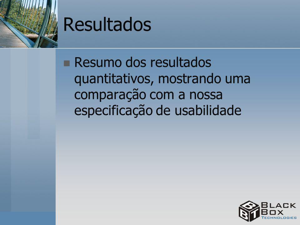 Resultados Resumo dos resultados quantitativos, mostrando uma comparação com a nossa especificação de usabilidade