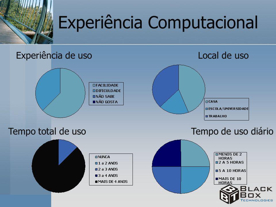 Experiência Computacional Tempo total de usoTempo de uso diário Experiência de uso Local de uso