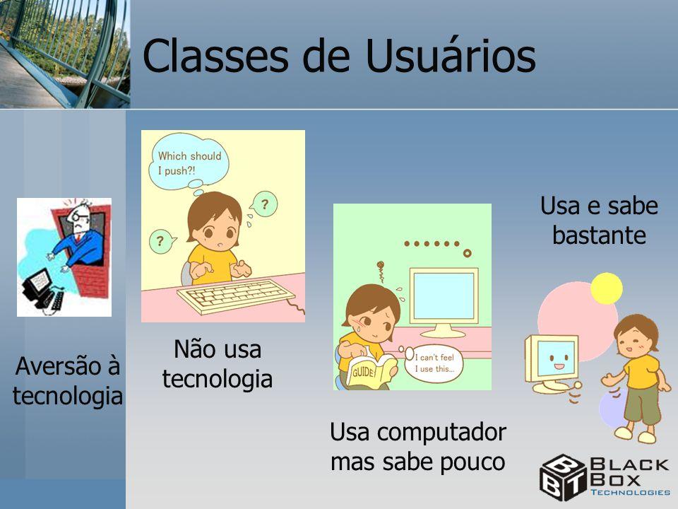 Classes de Usuários Aversão à tecnologia Não usa tecnologia Usa computador mas sabe pouco Usa e sabe bastante