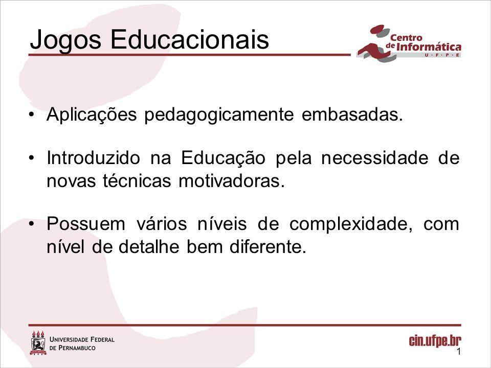 1 Jogos Educacionais Aplicações pedagogicamente embasadas. Introduzido na Educação pela necessidade de novas técnicas motivadoras. Possuem vários níve