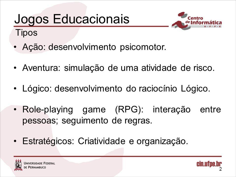 2 Jogos Educacionais Ação: desenvolvimento psicomotor. Aventura: simulação de uma atividade de risco. Lógico: desenvolvimento do raciocínio Lógico. Ro