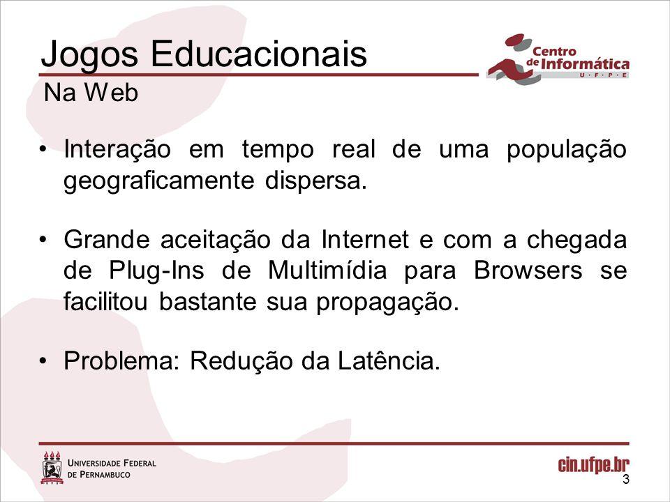 3 Jogos Educacionais Interação em tempo real de uma população geograficamente dispersa. Grande aceitação da Internet e com a chegada de Plug-Ins de Mu