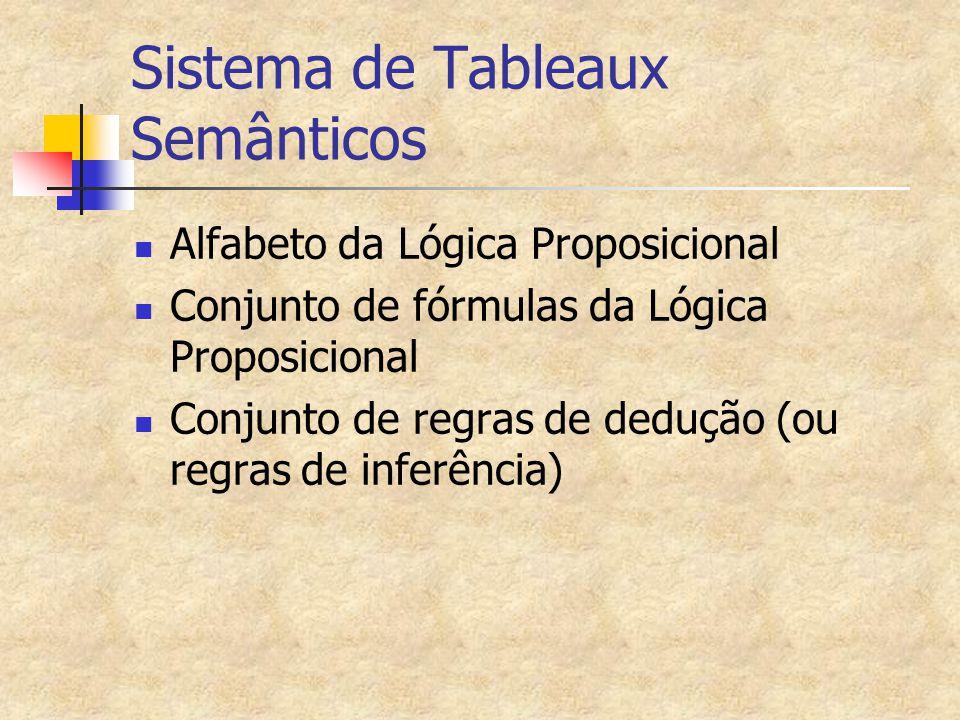 Exemplo de Construção de um Tableau Semântico (cont.) {(A  B)  (AvB),  (C  A)} Tree3 (=R3 aplicada a Tree2): 1.