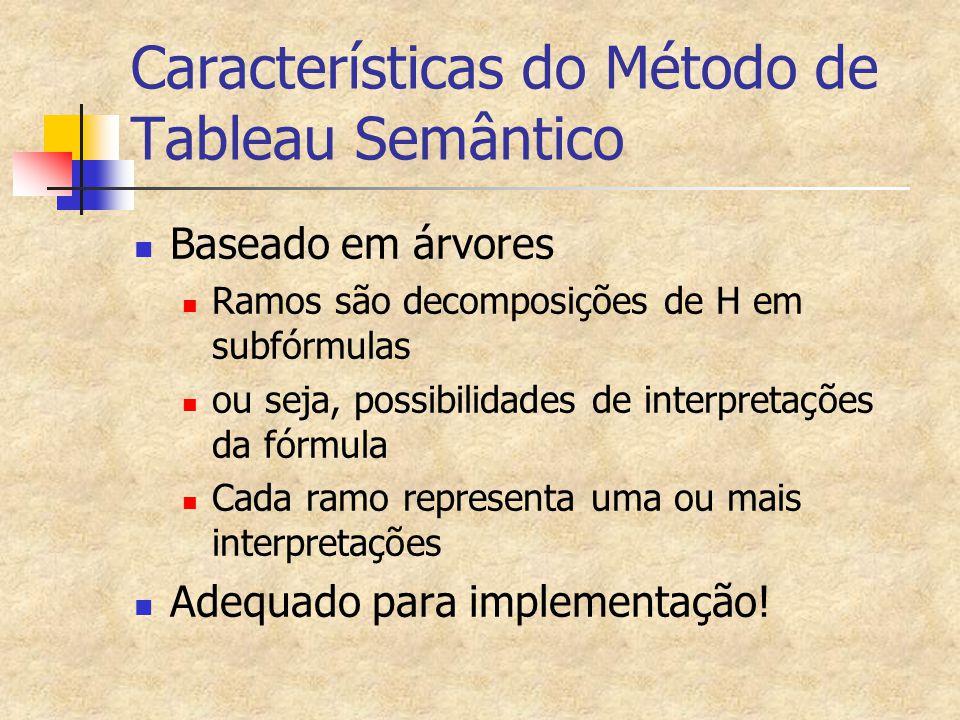 Idéia Básica de Tableaux Semânticos Concebido por E.