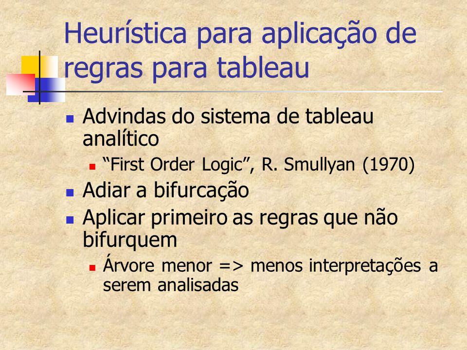 Conseqüência Lógica em Tableaux Semânticos Dada uma fórmula H e um conjunto de hipóteses  ={H1,H2,...Hn}, então H é conseqüência lógica em tableaux semânticos de  se existe uma prova, usando tableaux semânticos de (H1^H2^...^Hn)  H
