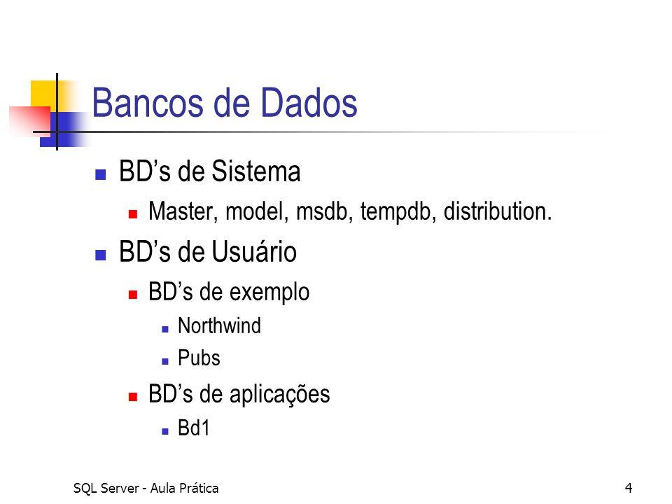 SQL Server - Aula Prática4 Bancos de Dados BD's de Sistema Master, model, msdb, tempdb, distribution. BD's de Usuário BD's de exemplo Northwind Pubs B
