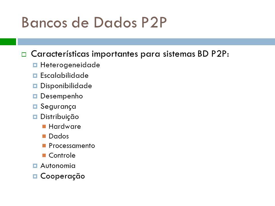 Bancos de Dados P2P  Características importantes para sistemas BD P2P:  Heterogeneidade  Escalabilidade  Disponibilidade  Desempenho  Segurança  Distribuição Hardware Dados Processamento Controle  Autonomia  Cooperação